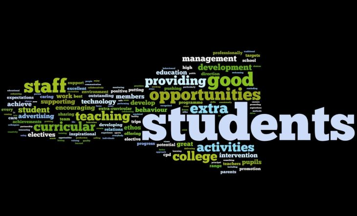 Staff Good Tag Cloud 2013