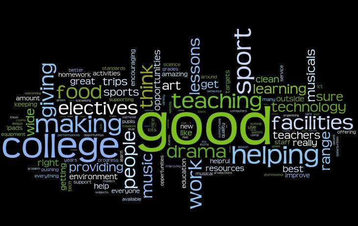 Student Good Tag Cloud 2013